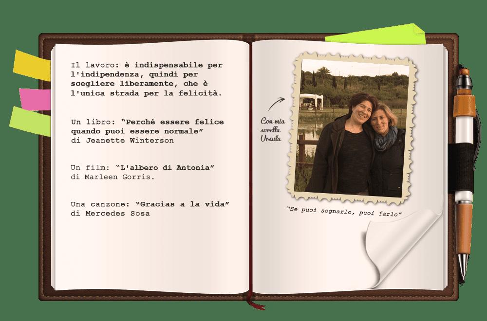 notebook_monia
